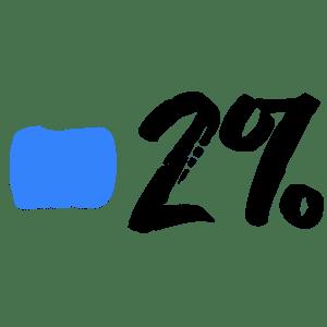Minoxidil 2%